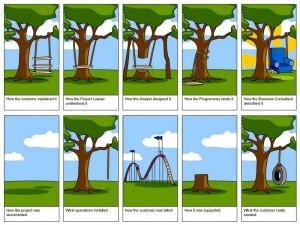 Cartoon on projectmanagement
